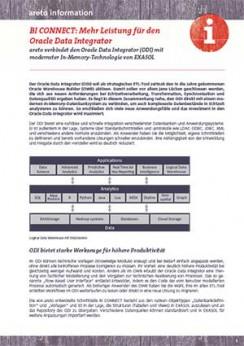 03 areto Datenblatt BI CONNECT for ODI 1 1
