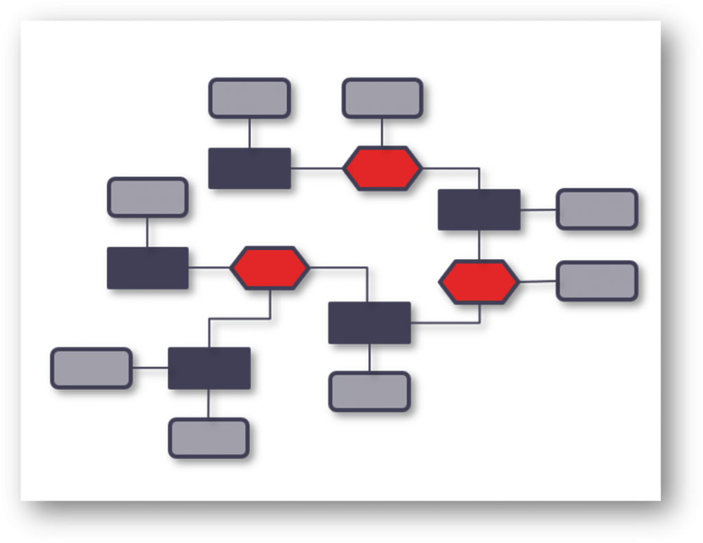 Data Vault architecture areto consulting screen