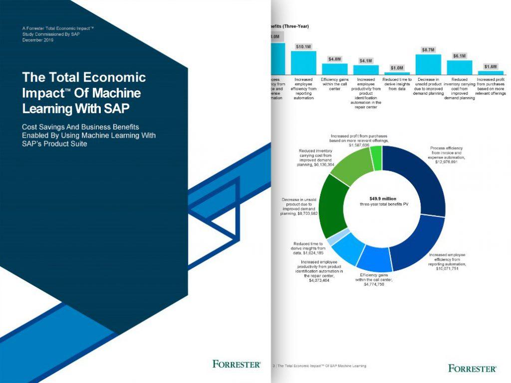 Die wirtschaftlichen Auswirkungen des maschinellen Lernens mit SAP Software