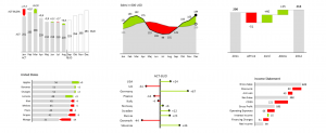 Excel Chart Add in Zebra BI
