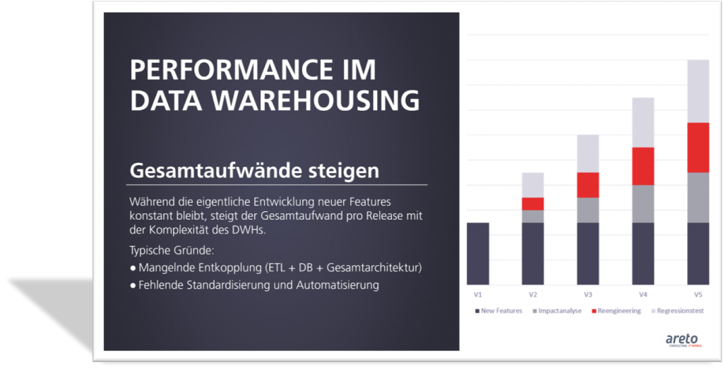 Performance im Data Warehousing areto consulting screen