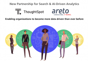 ThoughtSpot areto Partnership