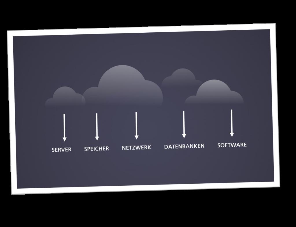 cloud Computing areto