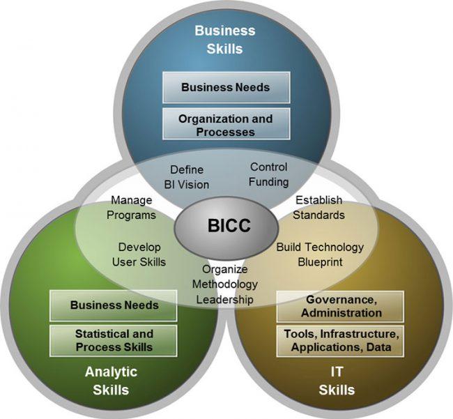 bicc_img