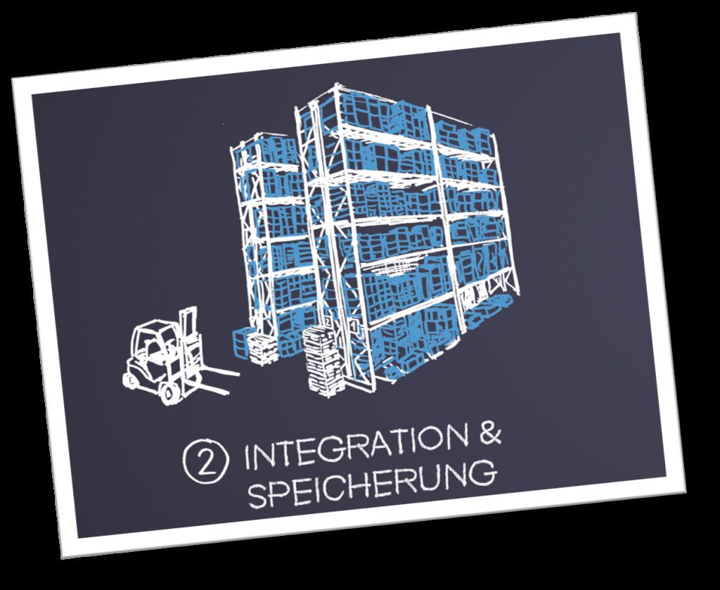 integration und Modellierung screen