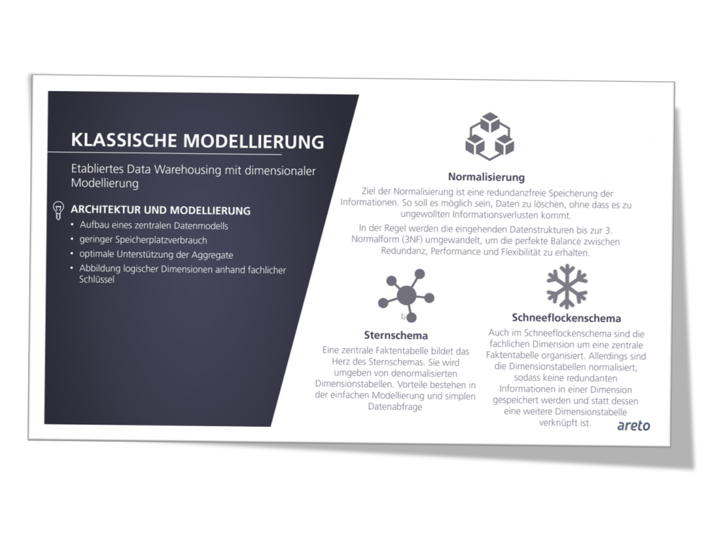 klassisches Data Warehousing dimensional areto consulting screen