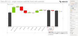 waterfall chart set subtotal